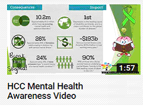 HCC is now working on a new initiative and is preparing educational awareness campaign videos each month.  Check out our Healthy Cattaraugus County HCC YouTube channel to watch the videos.